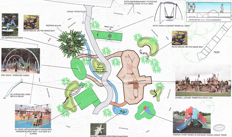 Plans for the new childrens play area